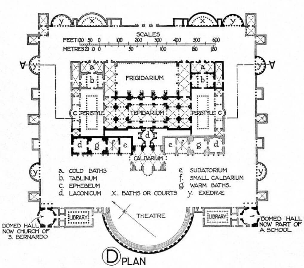 Floor plan Baths of Diocletian